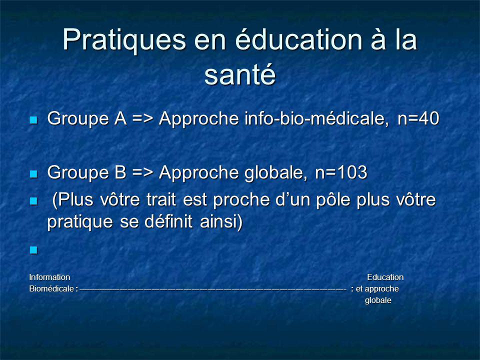 Pratiques en éducation à la santé