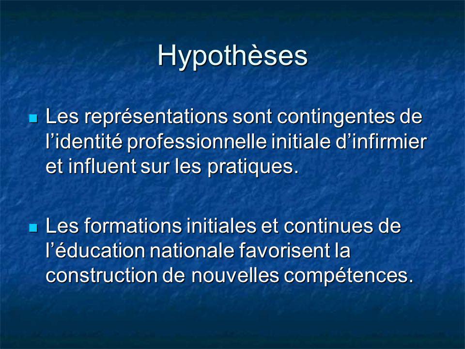 Hypothèses Les représentations sont contingentes de l'identité professionnelle initiale d'infirmier et influent sur les pratiques.