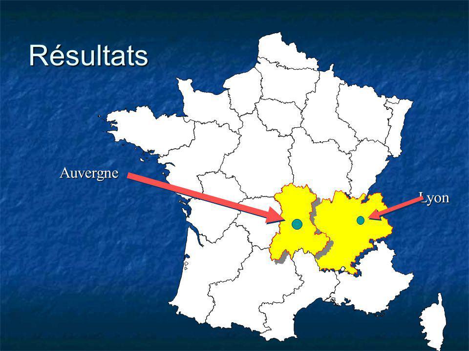Résultats Auvergne Lyon