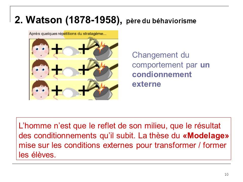 2. Watson (1878-1958), père du béhaviorisme