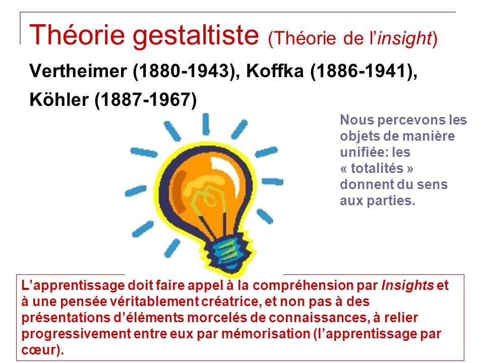 Théorie gestaltiste (Théorie de l'insight)