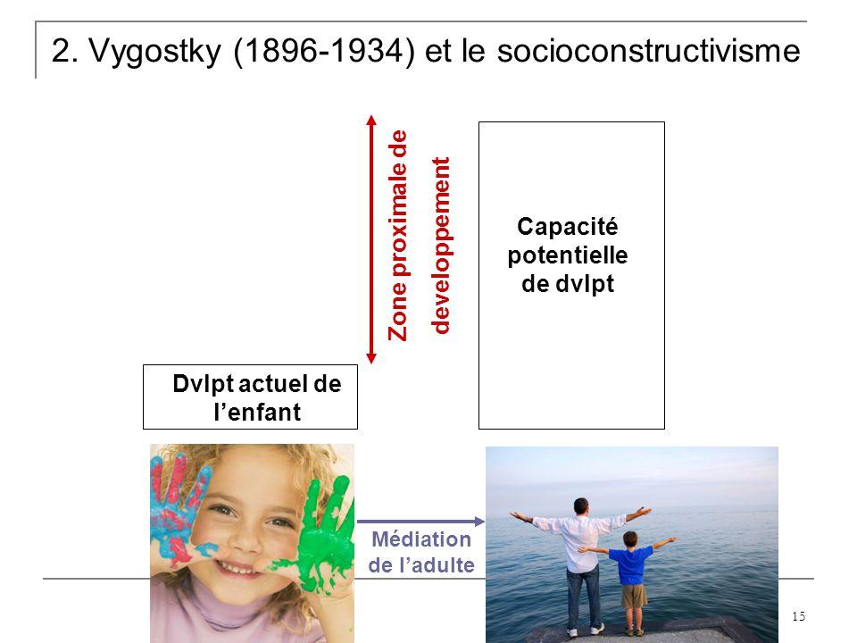 2. Vygostky (1896-1934) et le socioconstructivisme