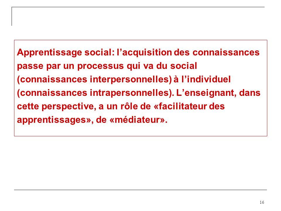 Apprentissage social: l'acquisition des connaissances