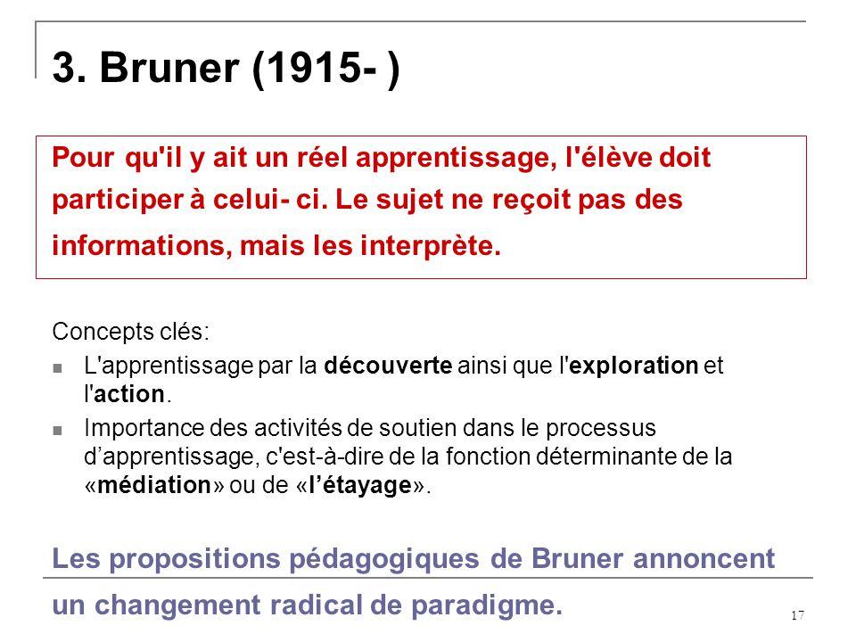 3. Bruner (1915- ) Pour qu il y ait un réel apprentissage, l élève doit. participer à celui- ci. Le sujet ne reçoit pas des.