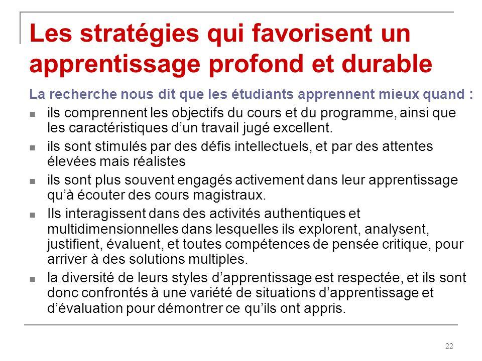 Les stratégies qui favorisent un apprentissage profond et durable