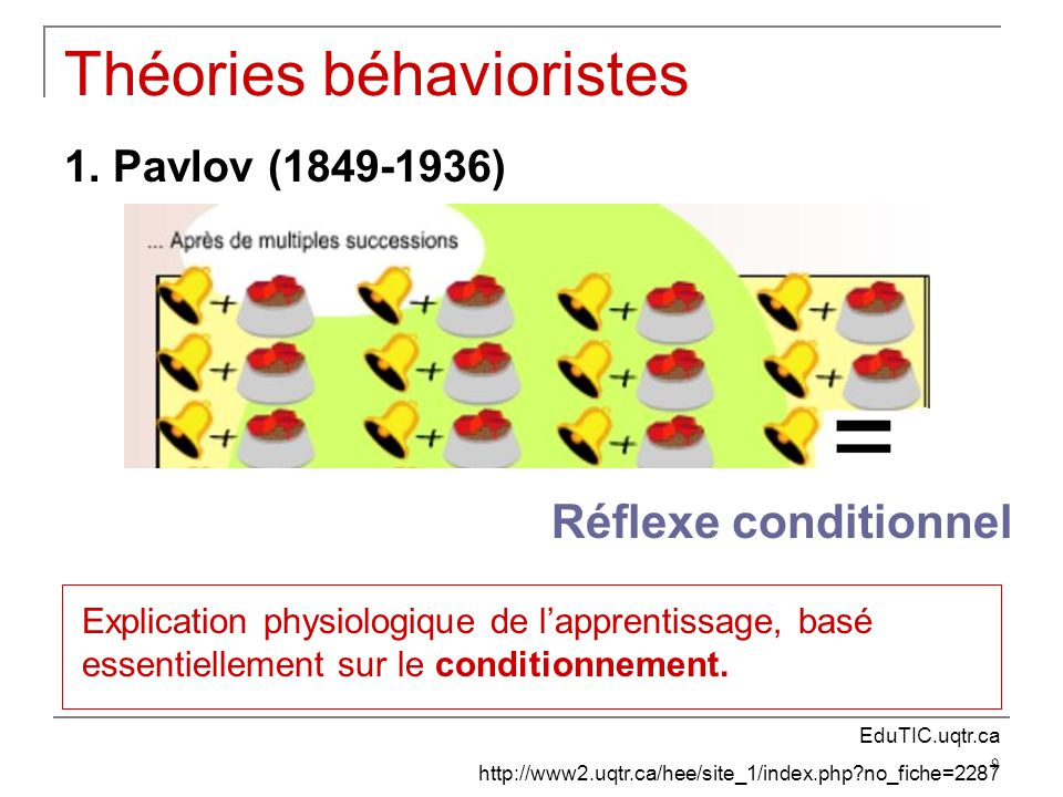 Théories béhavioristes