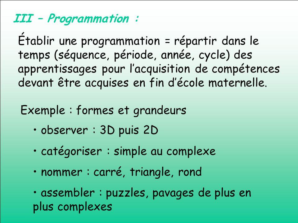 III – Programmation :