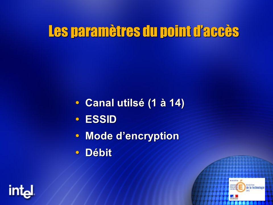 Les paramètres du point d'accès