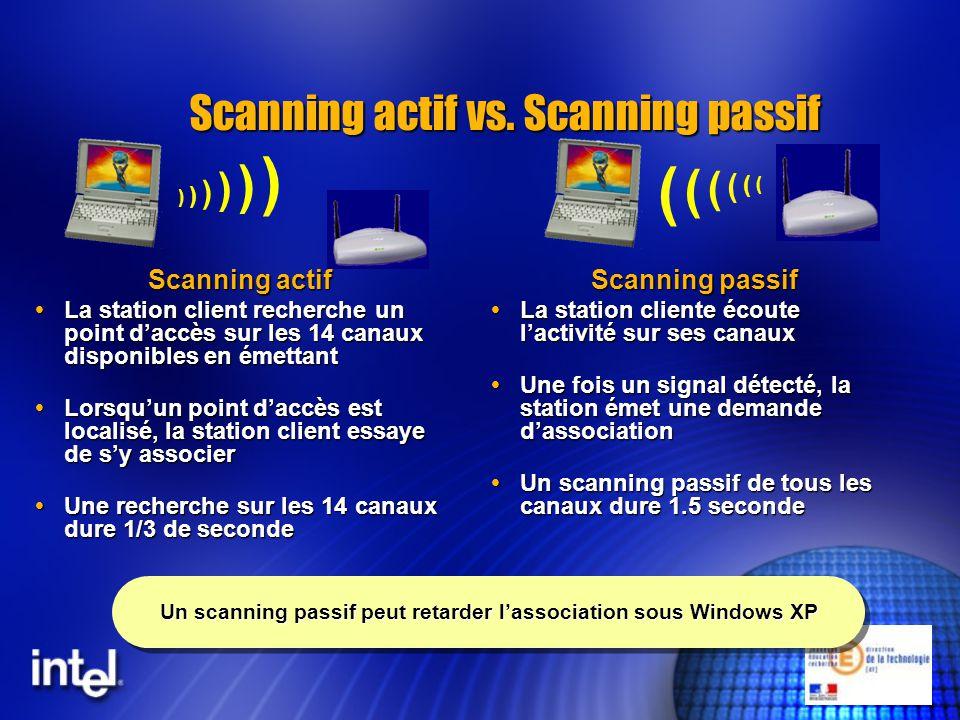 Scanning actif vs. Scanning passif