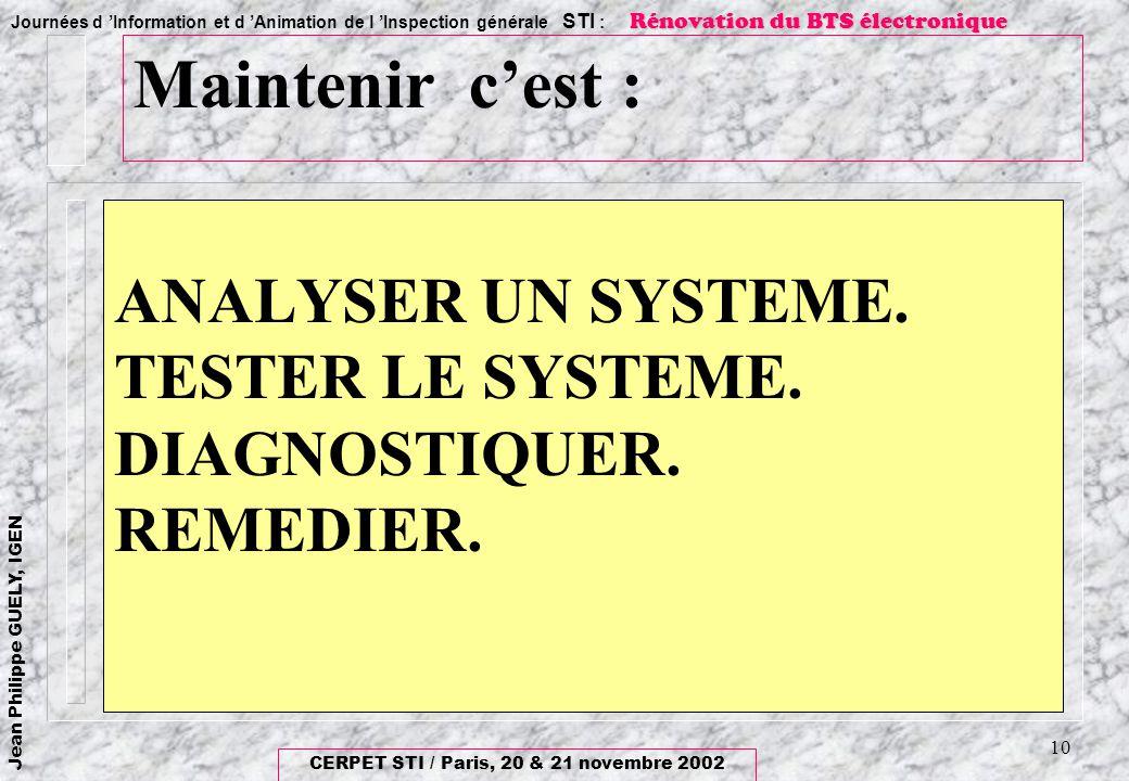 Maintenir c'est : ANALYSER UN SYSTEME. TESTER LE SYSTEME.