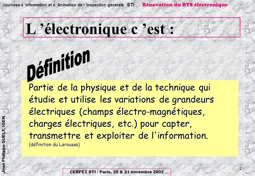 L 'électronique c 'est :
