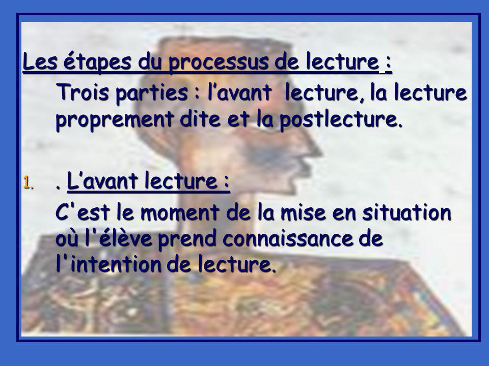Les étapes du processus de lecture :