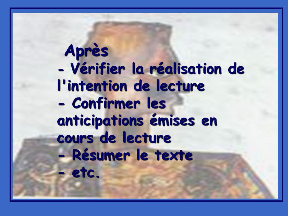 Après - Vérifier la réalisation de l intention de lecture - Confirmer les anticipations émises en cours de lecture - Résumer le texte - etc.
