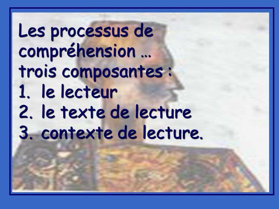 Les processus de compréhension …