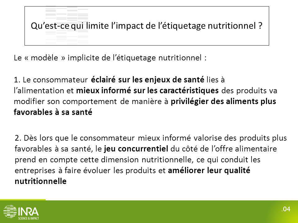 Qu'est-ce qui limite l'impact de l'étiquetage nutritionnel