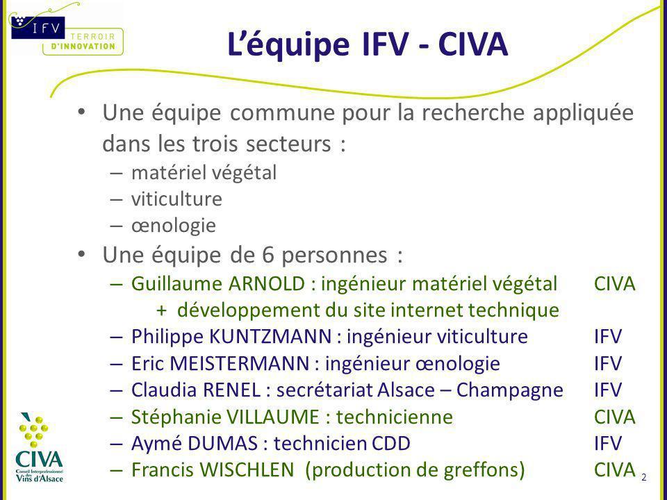 L'équipe IFV - CIVA Une équipe commune pour la recherche appliquée dans les trois secteurs : matériel végétal.