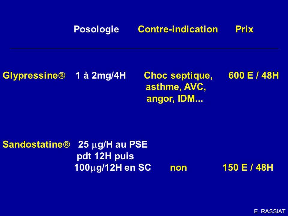 Posologie Contre-indication Prix