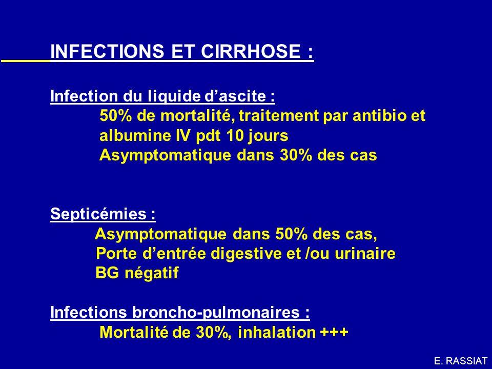 INFECTIONS ET CIRRHOSE : Infection du liquide d'ascite :