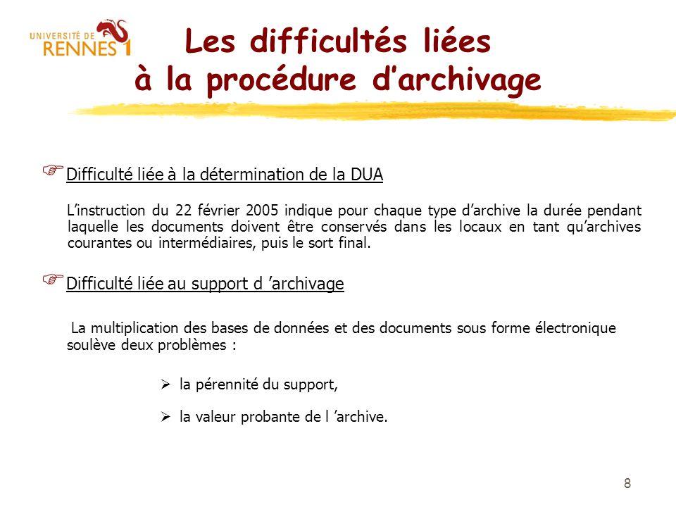 Les difficultés liées à la procédure d'archivage
