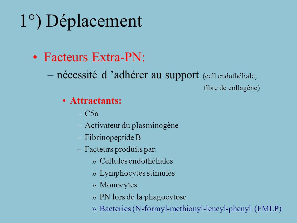 1°) Déplacement Facteurs Extra-PN: