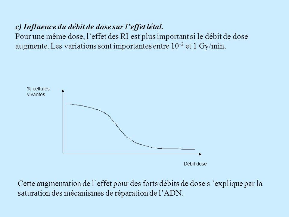 c) Influence du débit de dose sur l'effet létal.