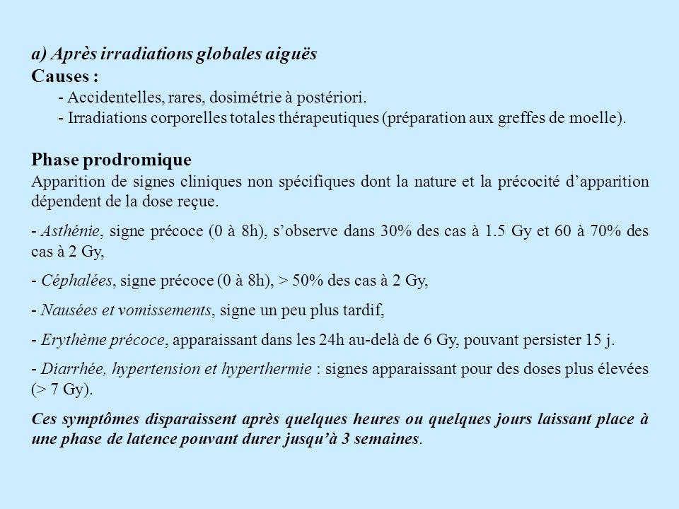 a) Après irradiations globales aiguës Causes :
