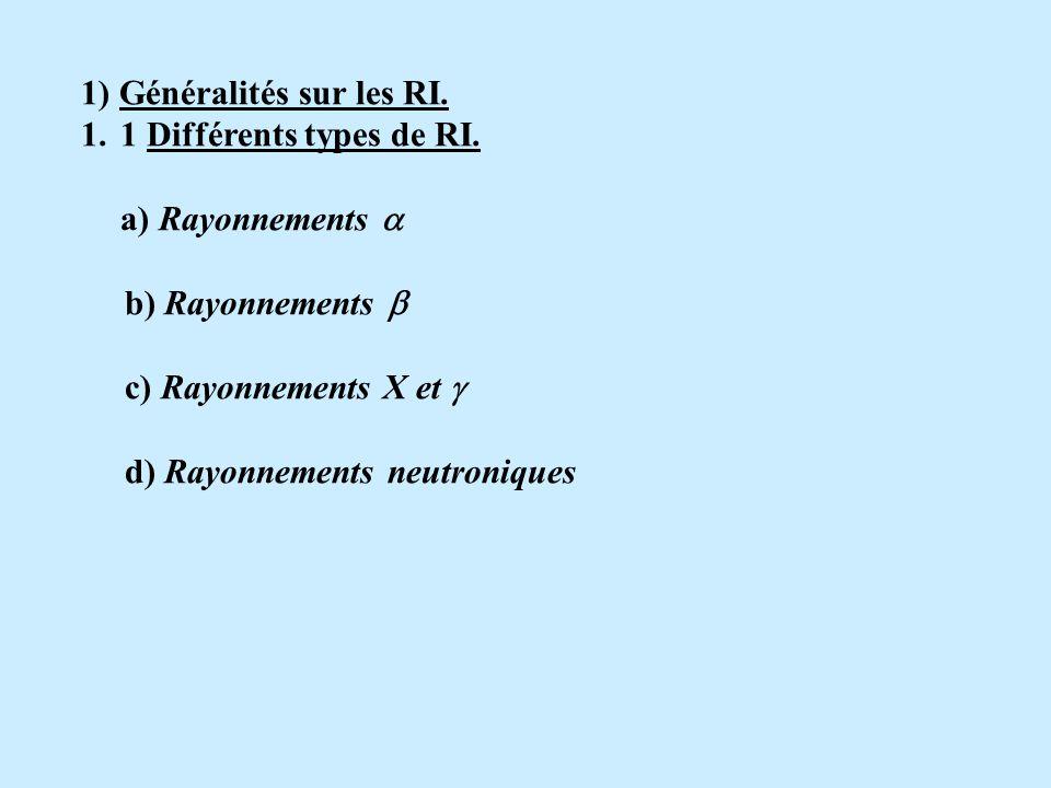 1) Généralités sur les RI.