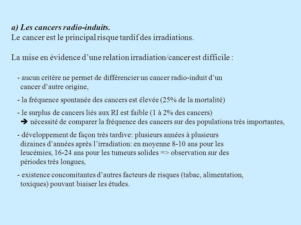 a) Les cancers radio-induits.