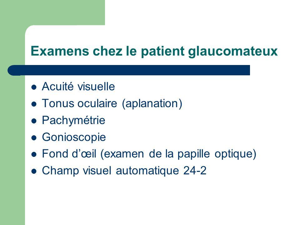 Examens chez le patient glaucomateux