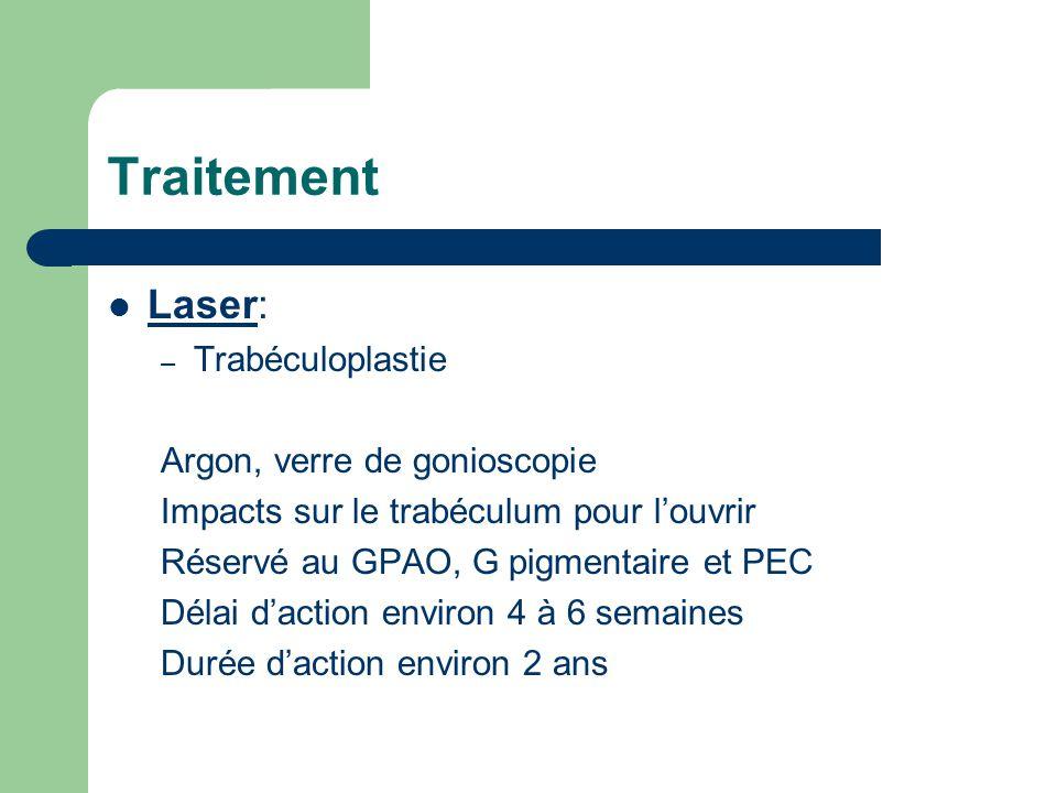 Traitement Laser: Trabéculoplastie Argon, verre de gonioscopie