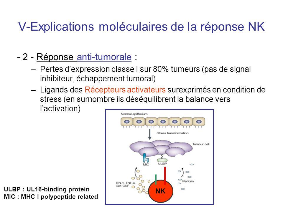 V-Explications moléculaires de la réponse NK