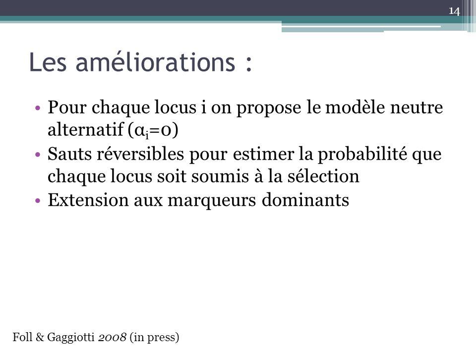 Les améliorations : Pour chaque locus i on propose le modèle neutre alternatif (αi=0)
