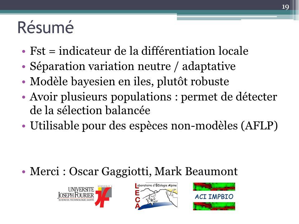 Résumé Fst = indicateur de la différentiation locale