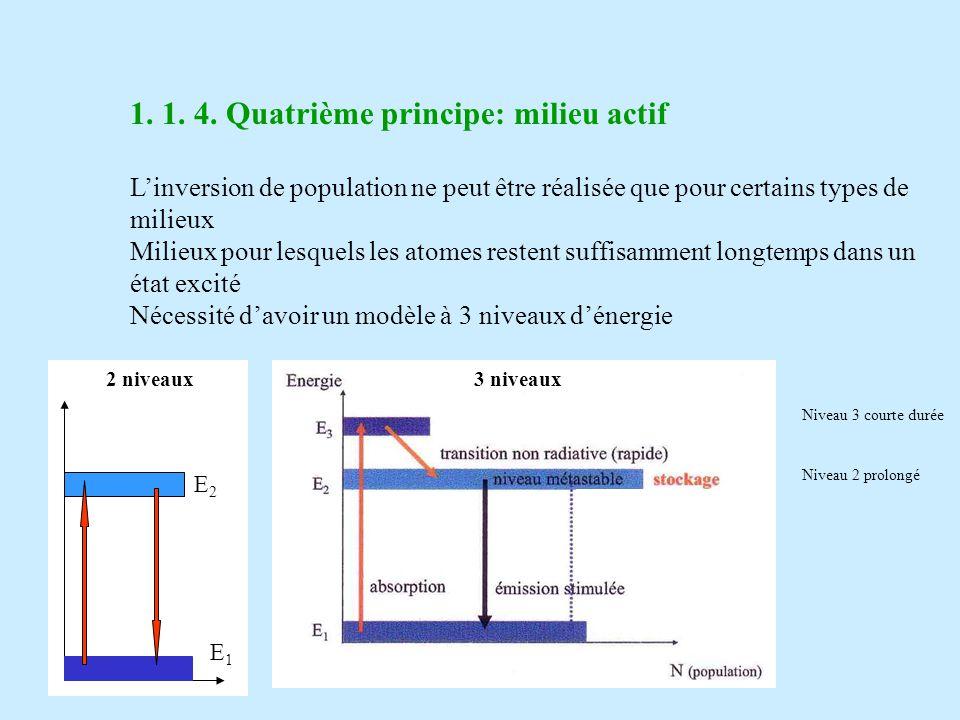 1. 1. 4. Quatrième principe: milieu actif