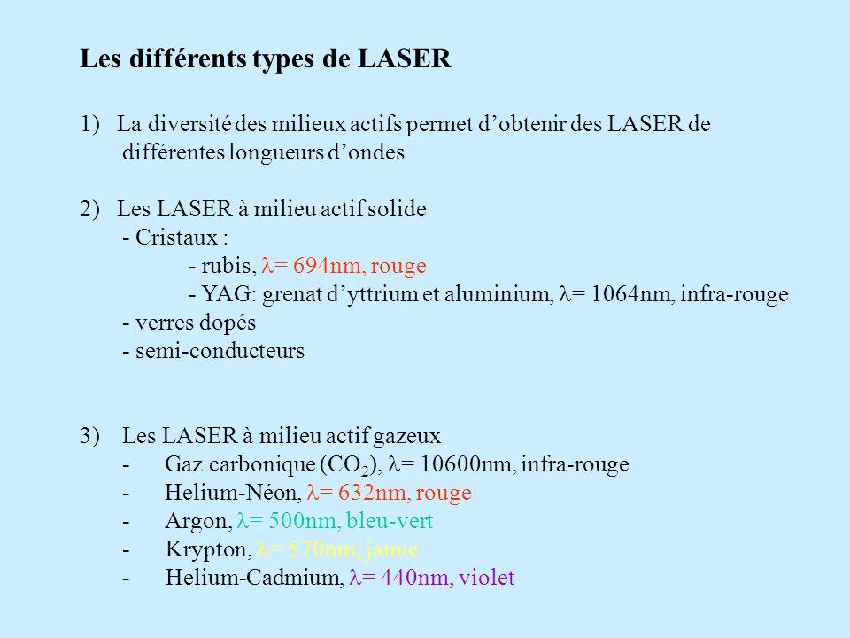 Les différents types de LASER