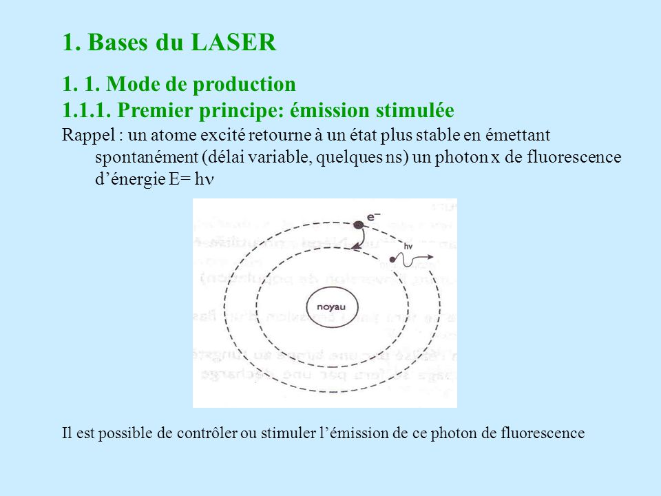 1. Bases du LASER 1. 1. Mode de production