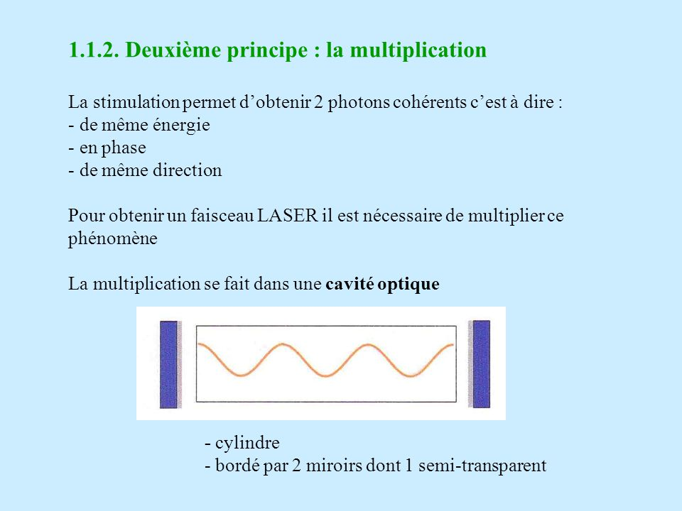 1.1.2. Deuxième principe : la multiplication