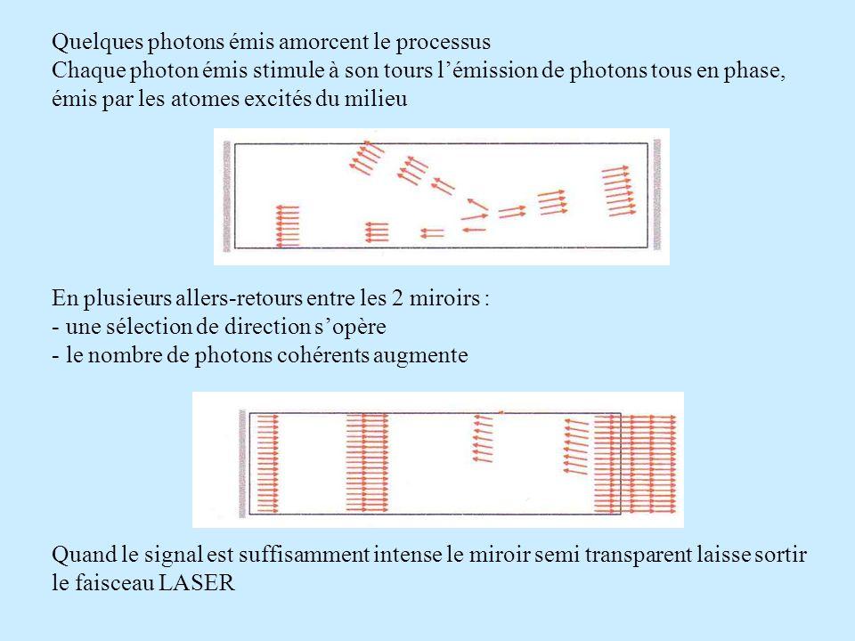 Quelques photons émis amorcent le processus
