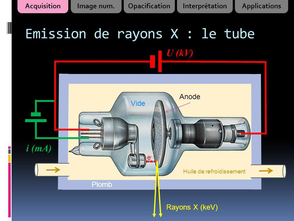 Emission de rayons X : le tube