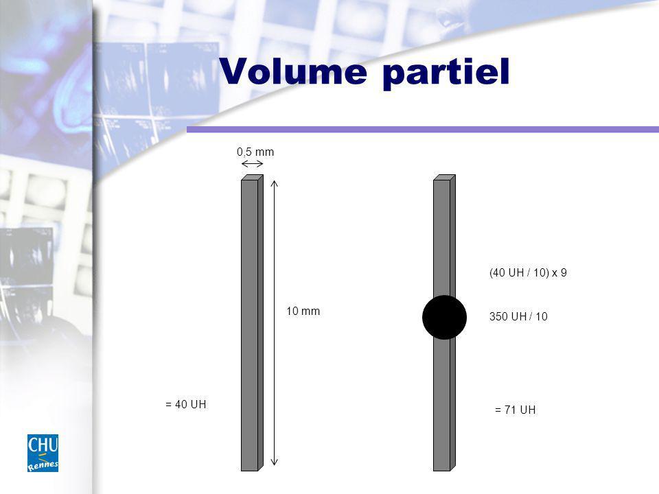 Volume partiel 0,5 mm (40 UH / 10) x 9 10 mm 350 UH / 10 = 40 UH