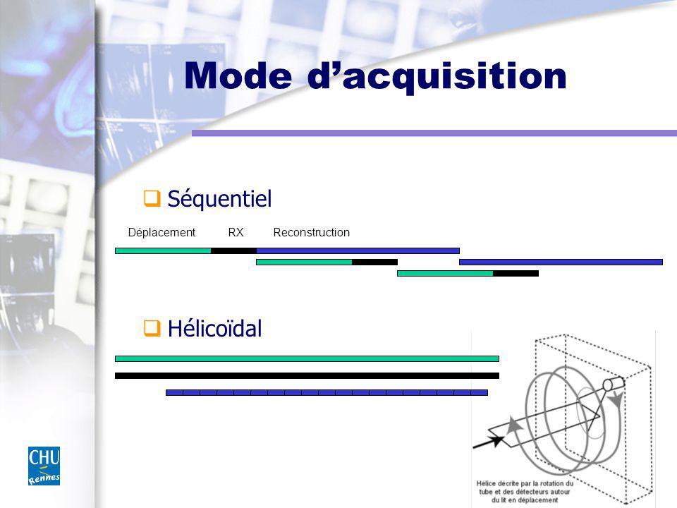Mode d'acquisition Séquentiel Hélicoïdal Déplacement RX Reconstruction