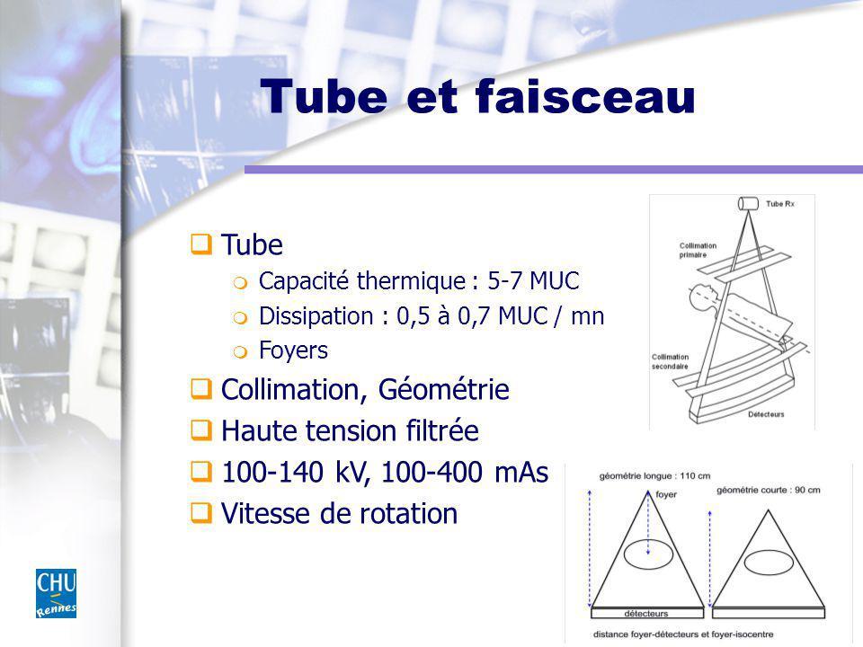 Tube et faisceau Tube Collimation, Géométrie Haute tension filtrée