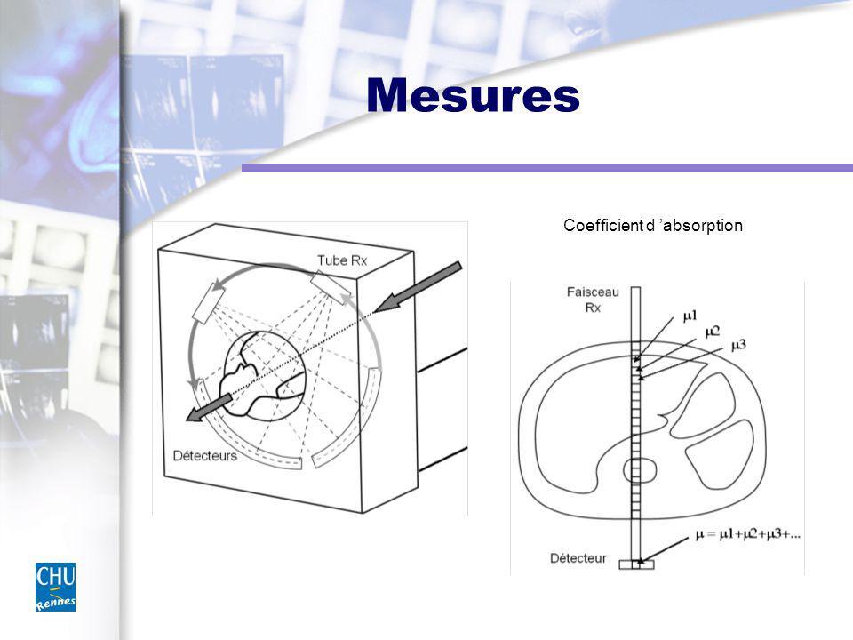 Mesures Coefficient d 'absorption