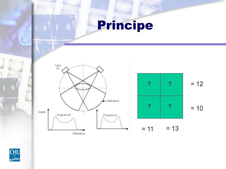 Principe = 12 = 10 = 11 = 13