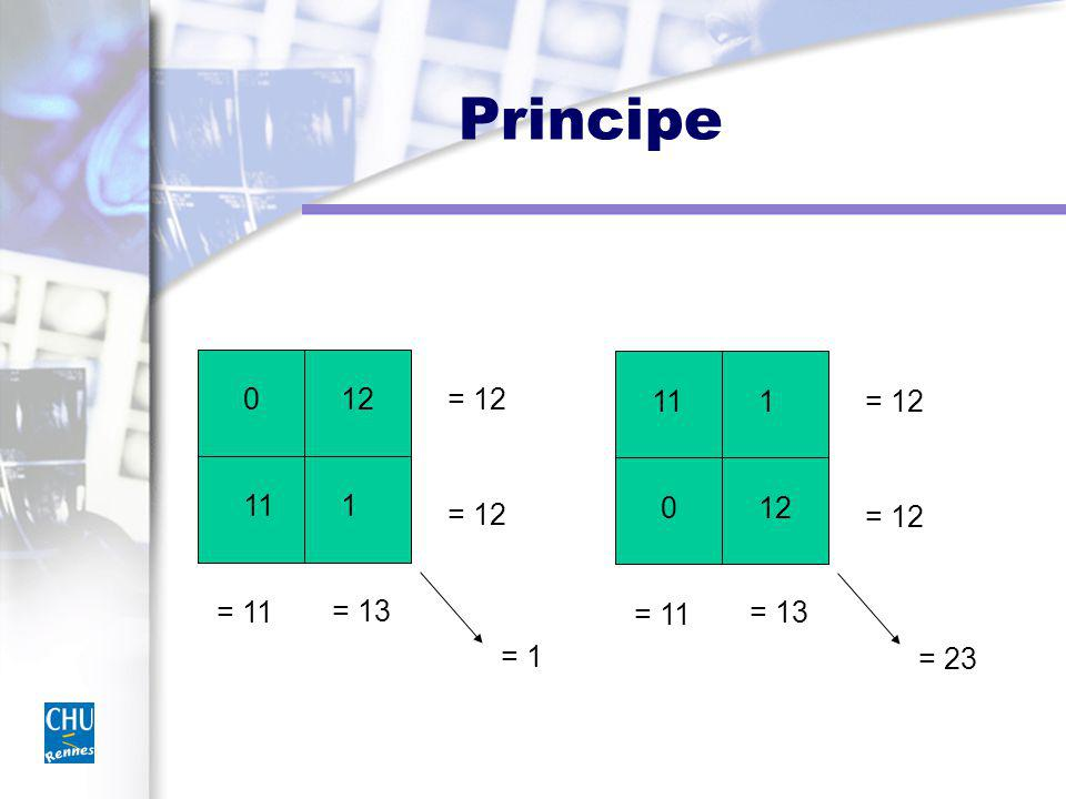 Principe 12 = 12 11 1 = 12 11 1 12 = 12 = 12 = 11 = 13 = 11 = 13 = 1 = 23