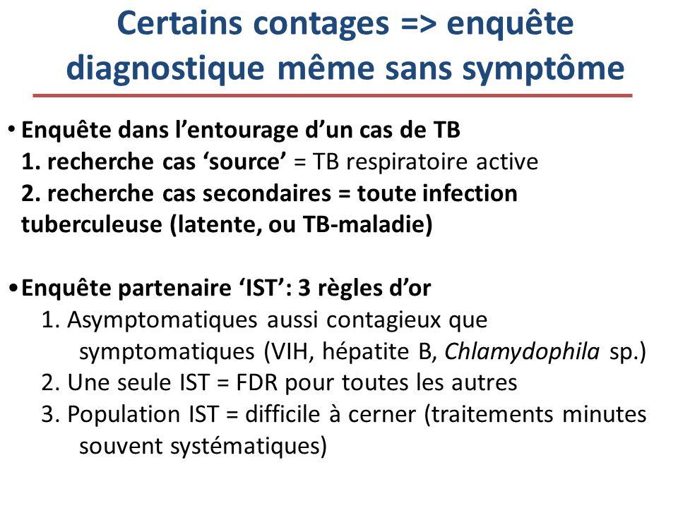 Certains contages => enquête diagnostique même sans symptôme