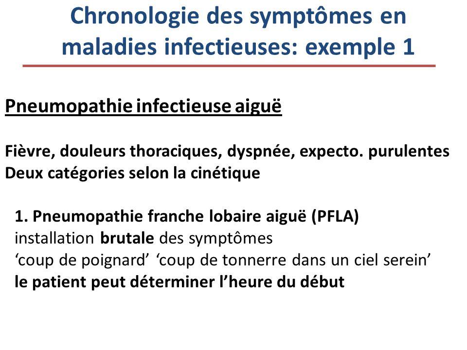Chronologie des symptômes en maladies infectieuses: exemple 1