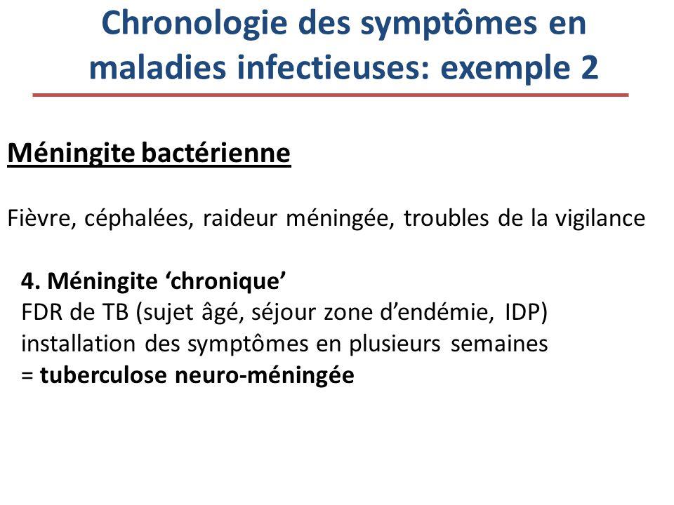 Chronologie des symptômes en maladies infectieuses: exemple 2