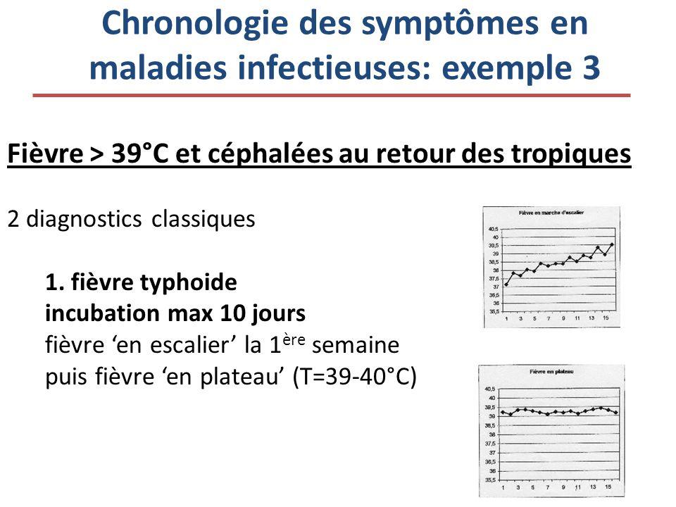 Chronologie des symptômes en maladies infectieuses: exemple 3