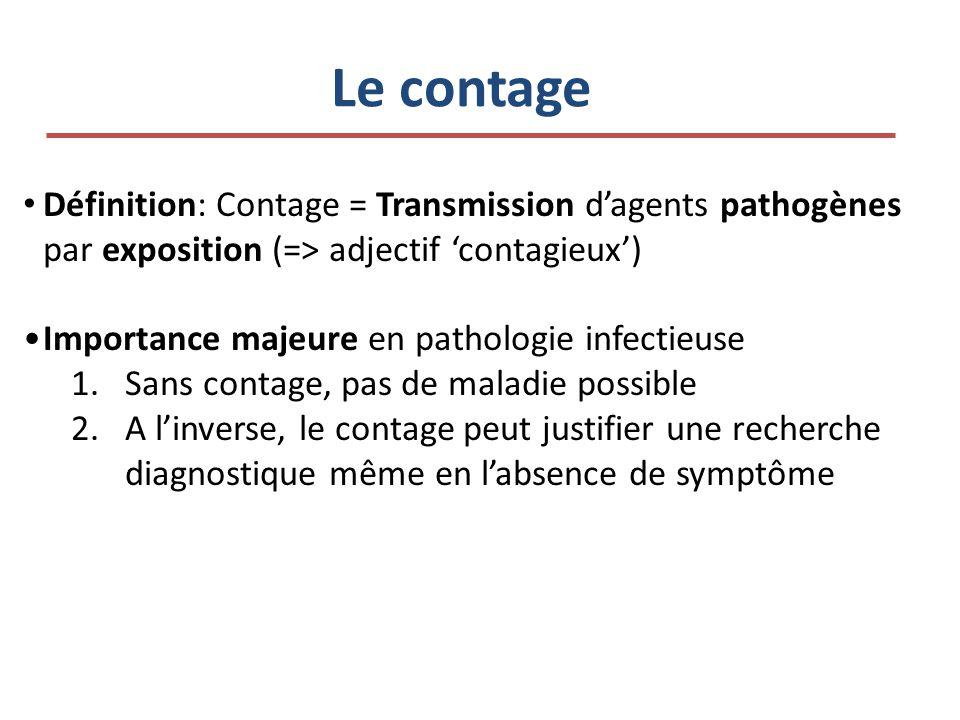 Le contage Définition: Contage = Transmission d'agents pathogènes par exposition (=> adjectif 'contagieux')